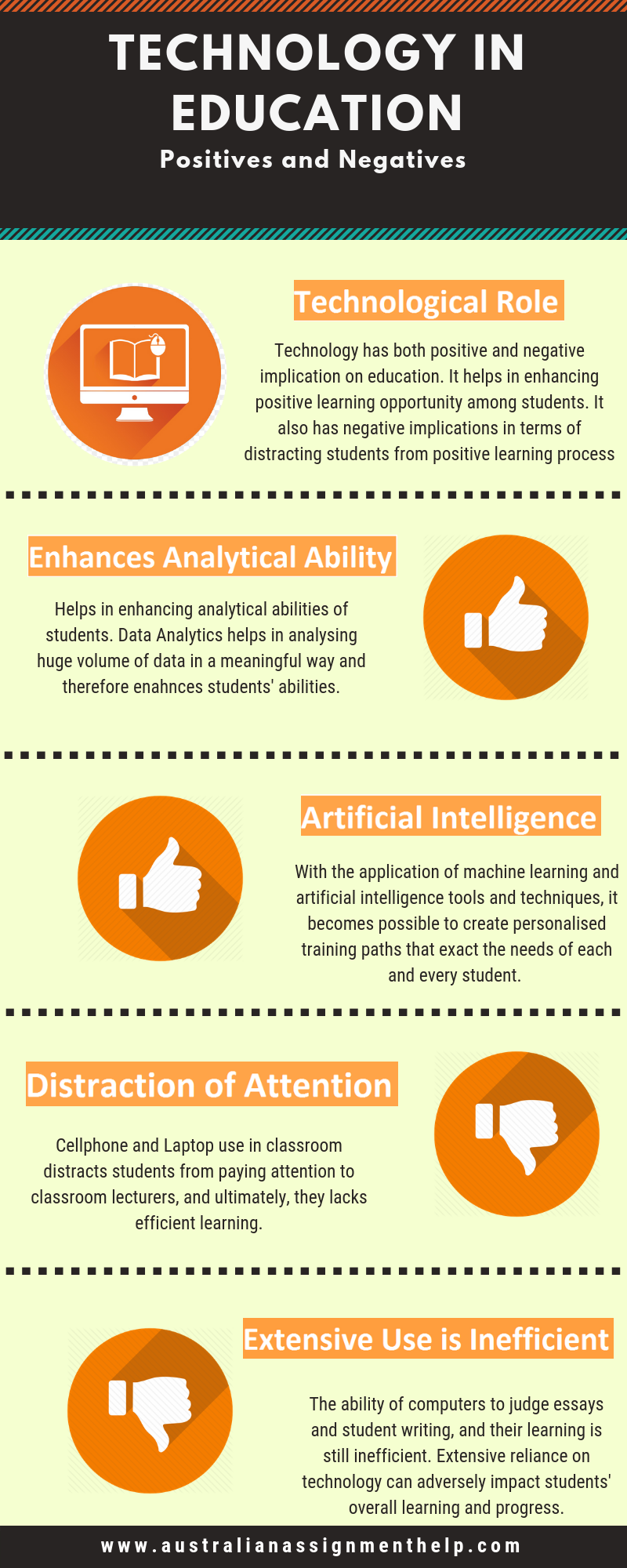 Positive and Negative Implication of Technology in Classroom Environment